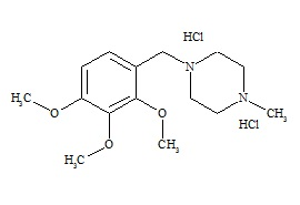 Trimetazidine Impurity I DiHCl