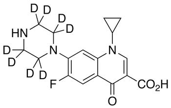 Ciprofloxacin-d<sub>8</sub> hydrochloride