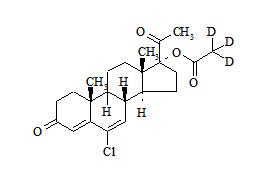 Chlormadinone acetate-d<sub>3</sub>